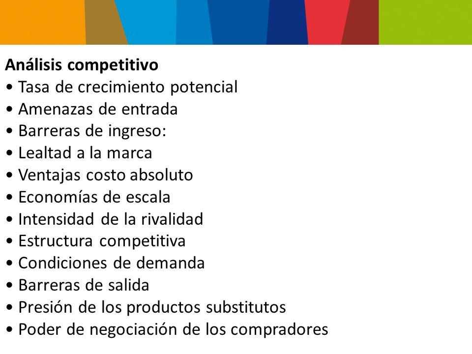 Análisis competitivo Tasa de crecimiento potencial. Amenazas de entrada. Barreras de ingreso: Lealtad a la marca.