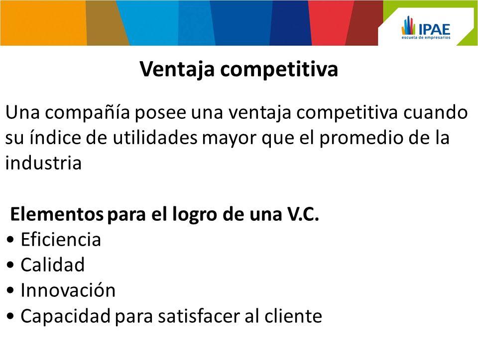 Ventaja competitiva Una compañía posee una ventaja competitiva cuando su índice de utilidades mayor que el promedio de la industria.