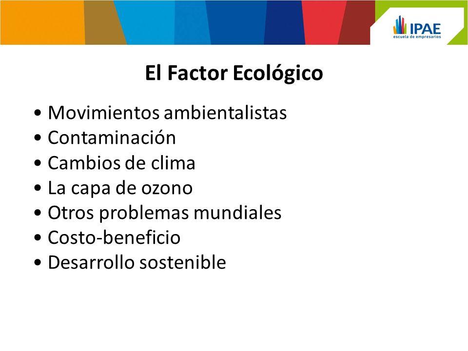 El Factor Ecológico Movimientos ambientalistas Contaminación