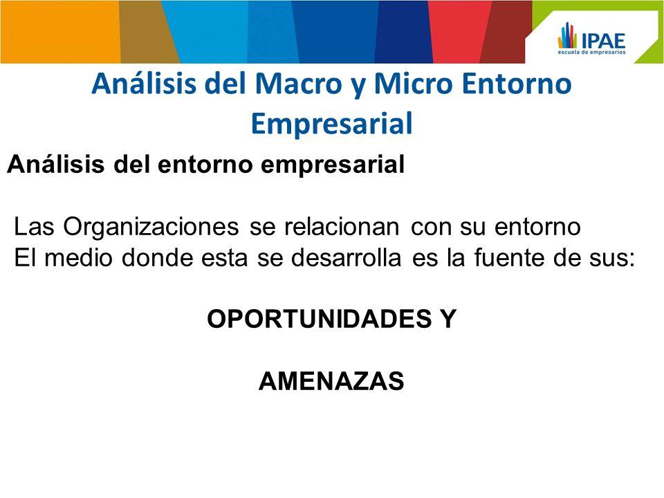 Análisis del Macro y Micro Entorno Empresarial