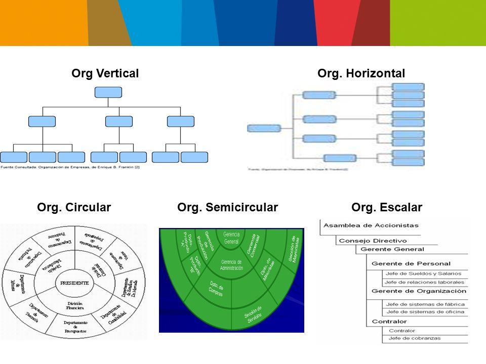 Org Vertical Org. Horizontal Org. Circular Org. Semicircular Org. Escalar