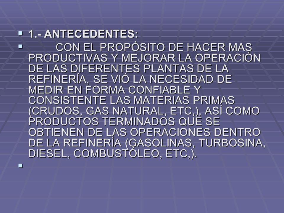 1.- ANTECEDENTES: