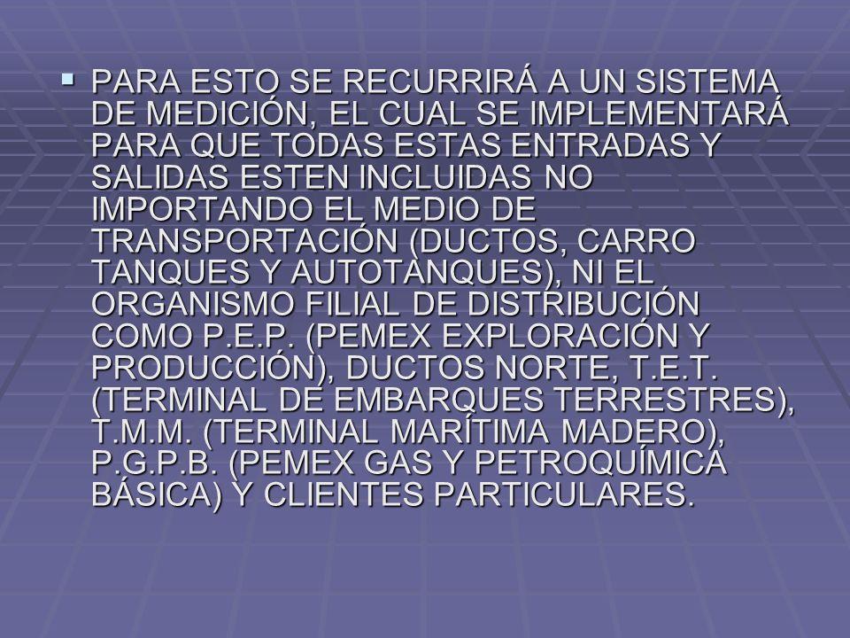 PARA ESTO SE RECURRIRÁ A UN SISTEMA DE MEDICIÓN, EL CUAL SE IMPLEMENTARÁ PARA QUE TODAS ESTAS ENTRADAS Y SALIDAS ESTEN INCLUIDAS NO IMPORTANDO EL MEDIO DE TRANSPORTACIÓN (DUCTOS, CARRO TANQUES Y AUTOTANQUES), NI EL ORGANISMO FILIAL DE DISTRIBUCIÓN COMO P.E.P.