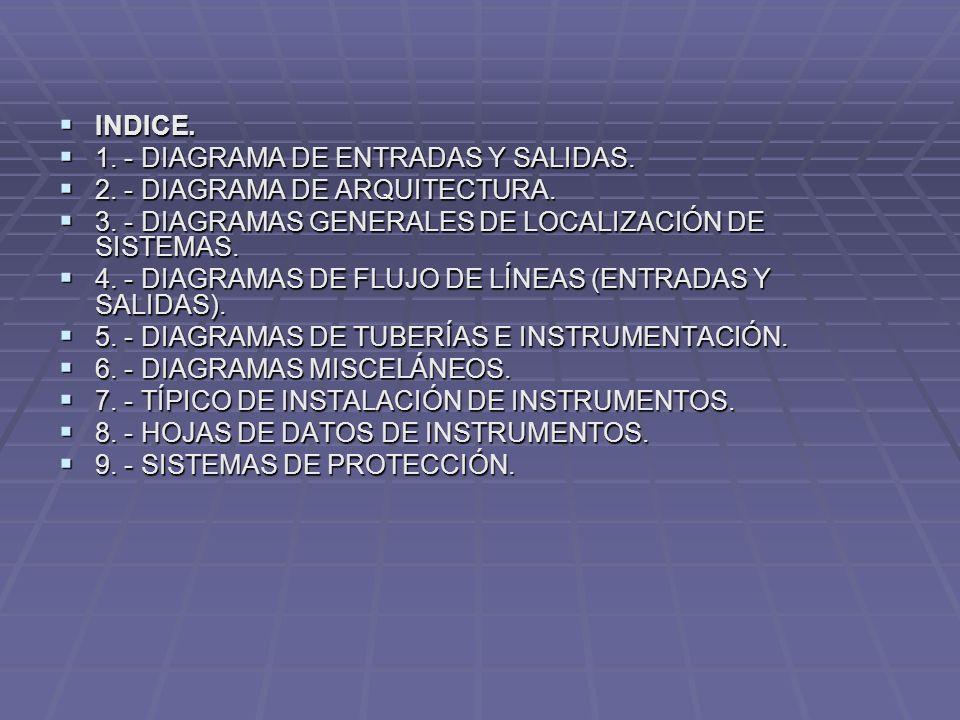 INDICE. 1. - DIAGRAMA DE ENTRADAS Y SALIDAS. 2. - DIAGRAMA DE ARQUITECTURA. 3. - DIAGRAMAS GENERALES DE LOCALIZACIÓN DE SISTEMAS.