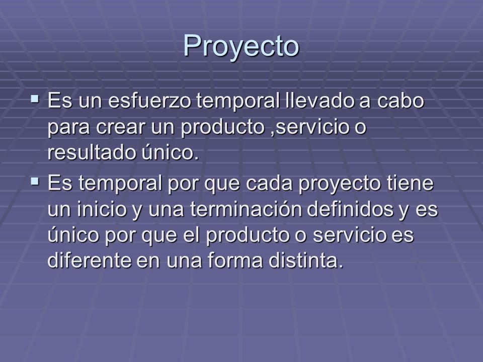 Proyecto Es un esfuerzo temporal llevado a cabo para crear un producto ,servicio o resultado único.