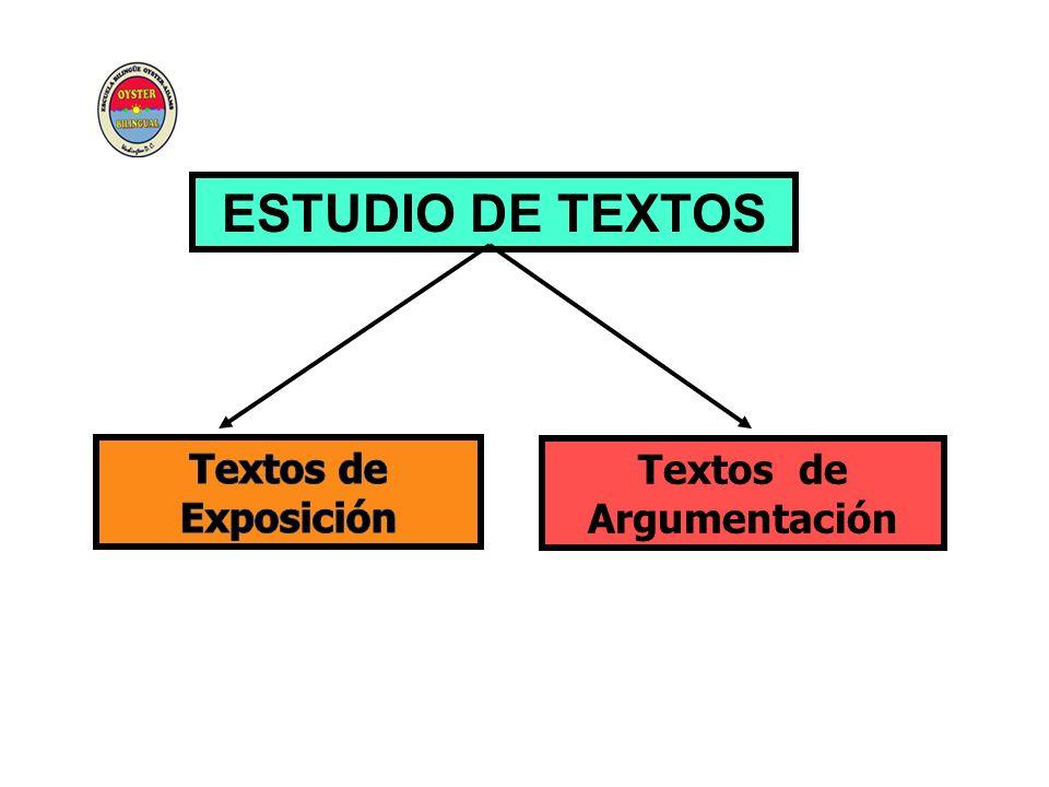 ESTUDIO DE TEXTOS Textos de Exposición Textos de Argumentación