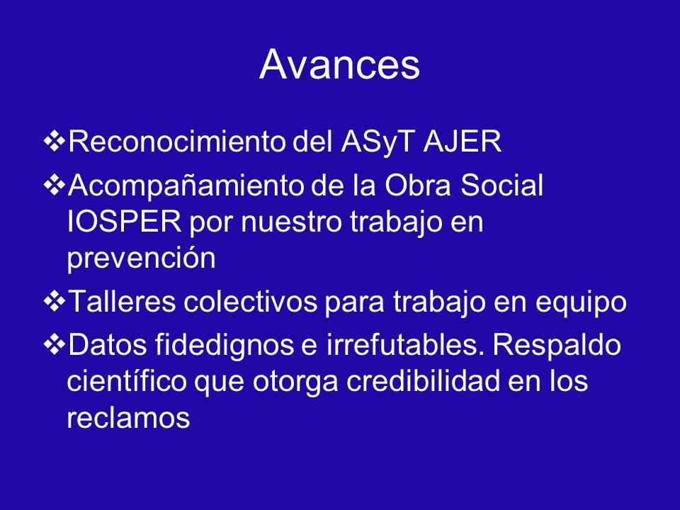 Avances Reconocimiento del ASyT AJER
