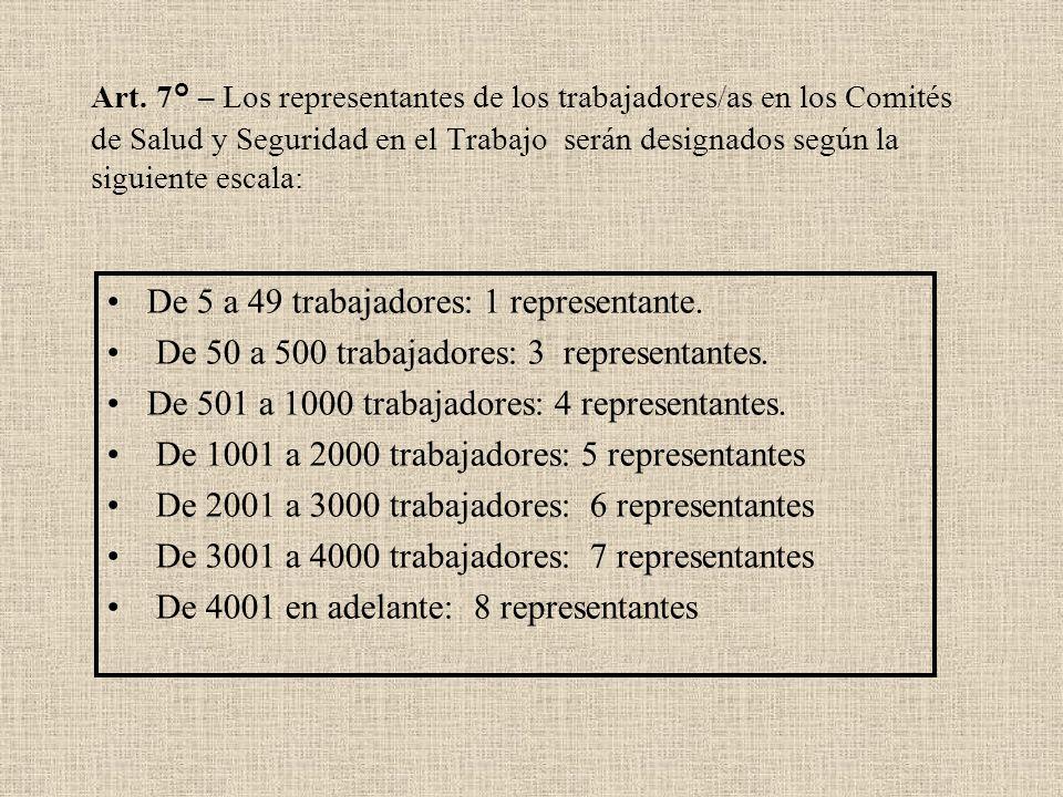 De 5 a 49 trabajadores: 1 representante.