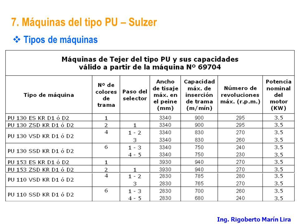 7. Máquinas del tipo PU – Sulzer
