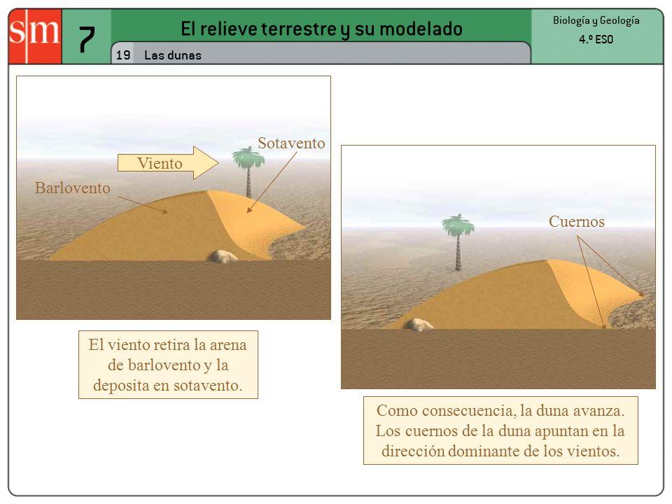 7 el relieve terrestre y su modelado ppt descargar - Barlovento y sotavento ...