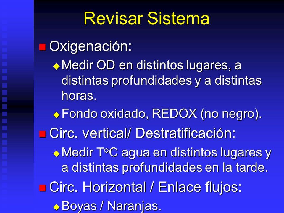 Revisar Sistema Oxigenación: Circ. vertical/ Destratificación: