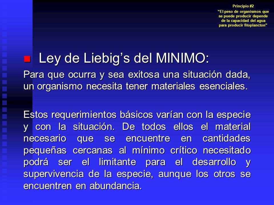 Ley de Liebig's del MINIMO:
