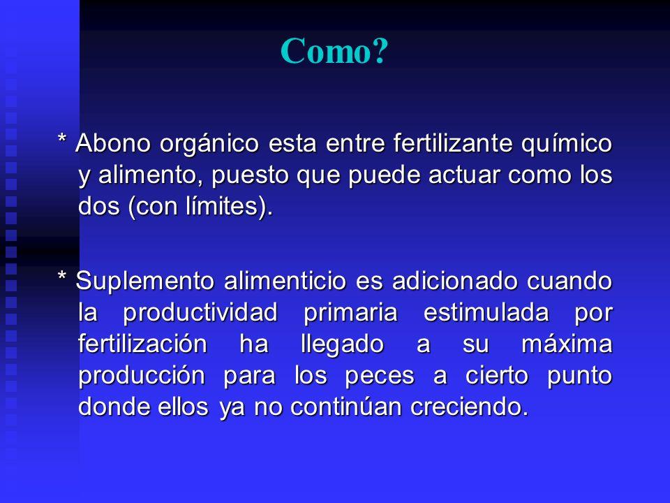 Como * Abono orgánico esta entre fertilizante químico y alimento, puesto que puede actuar como los dos (con límites).