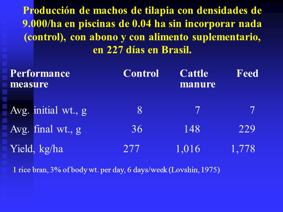 Producción de machos de tilapia con densidades de 9
