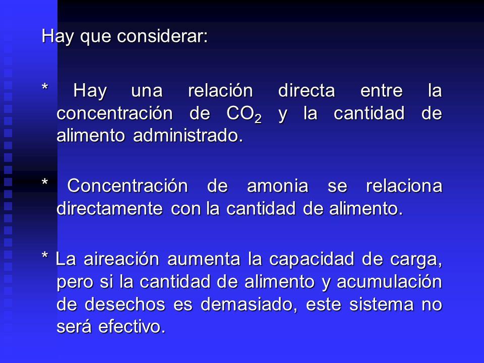 Hay que considerar: * Hay una relación directa entre la concentración de CO2 y la cantidad de alimento administrado.