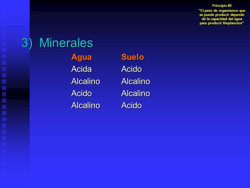 3) Minerales Agua Suelo Acida Acido Alcalino Alcalino Acido Alcalino