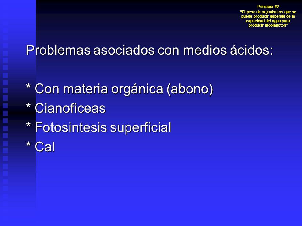Problemas asociados con medios ácidos: * Con materia orgánica (abono)