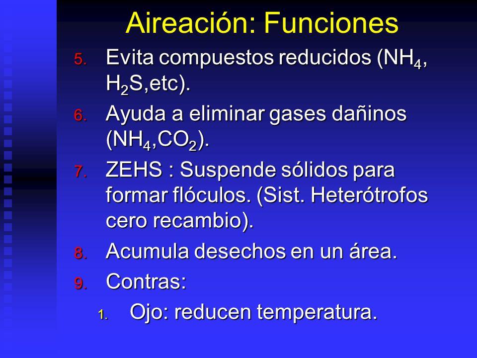 Aireación: Funciones Evita compuestos reducidos (NH4, H2S,etc).