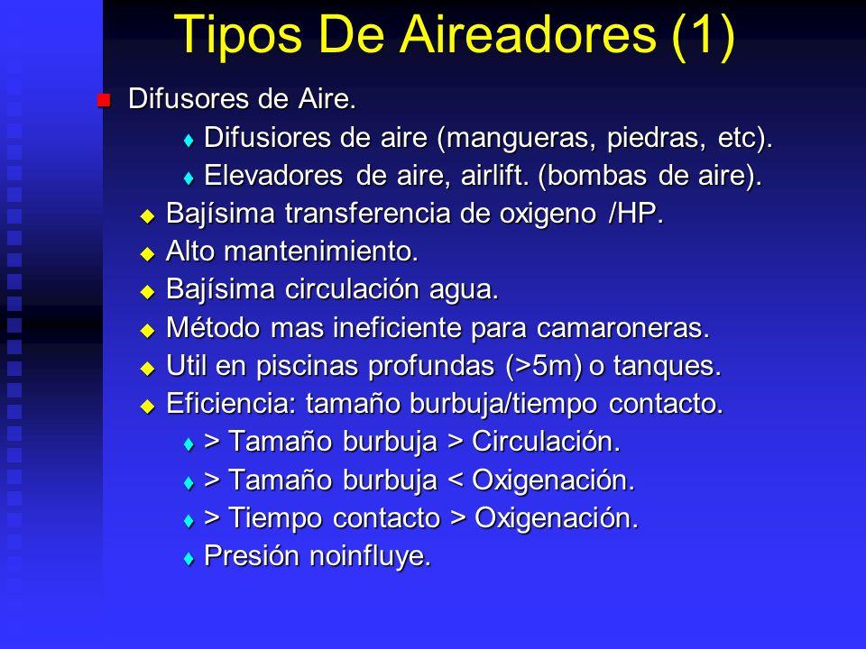 Tipos De Aireadores (1) Difusores de Aire.