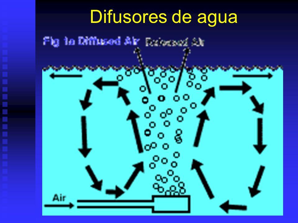 Difusores de agua