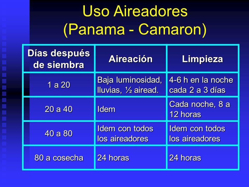 Uso Aireadores (Panama - Camaron)