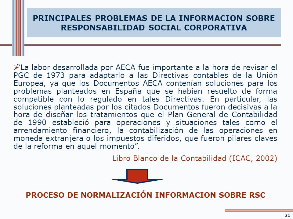 PROCESO DE NORMALIZACIÓN INFORMACION SOBRE RSC