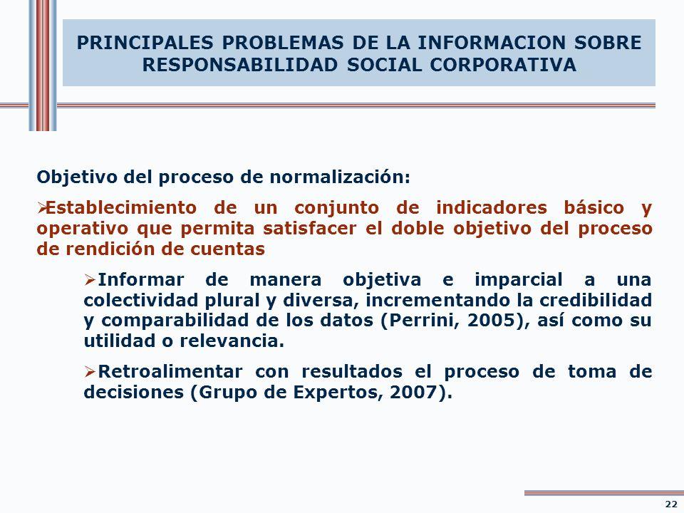 PRINCIPALES PROBLEMAS DE LA INFORMACION SOBRE RESPONSABILIDAD SOCIAL CORPORATIVA