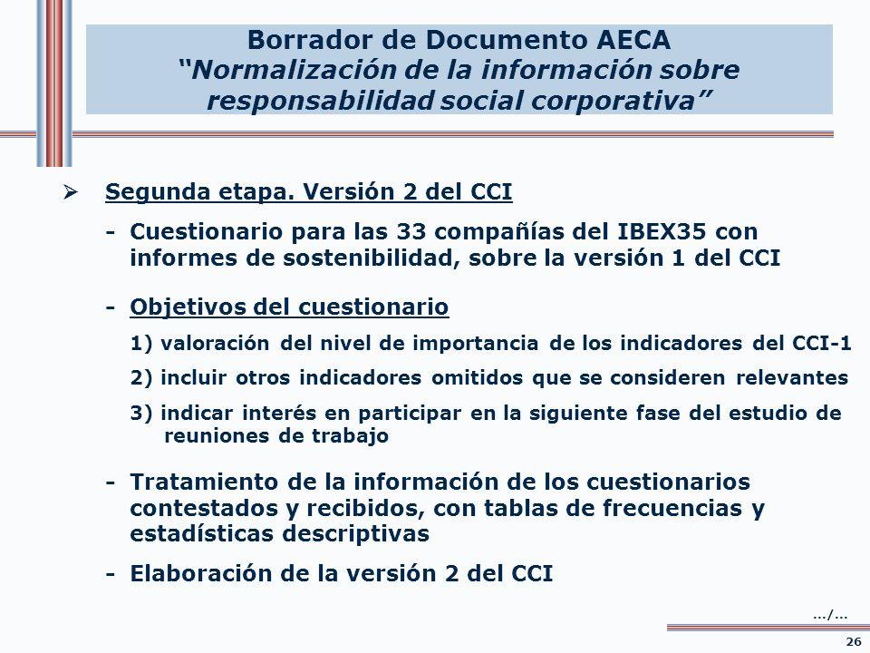 Borrador de Documento AECA Normalización de la información sobre responsabilidad social corporativa