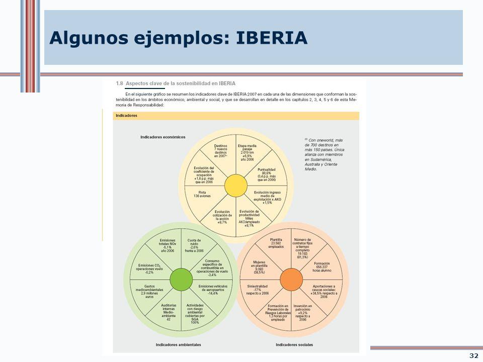 Algunos ejemplos: IBERIA