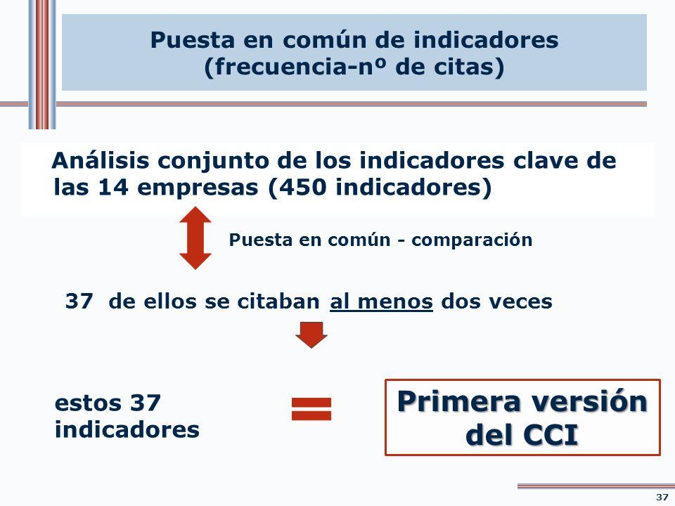 Primera versión del CCI