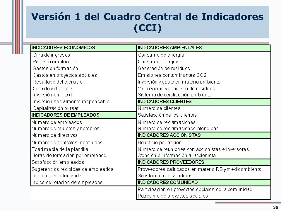 Versión 1 del Cuadro Central de Indicadores (CCI)