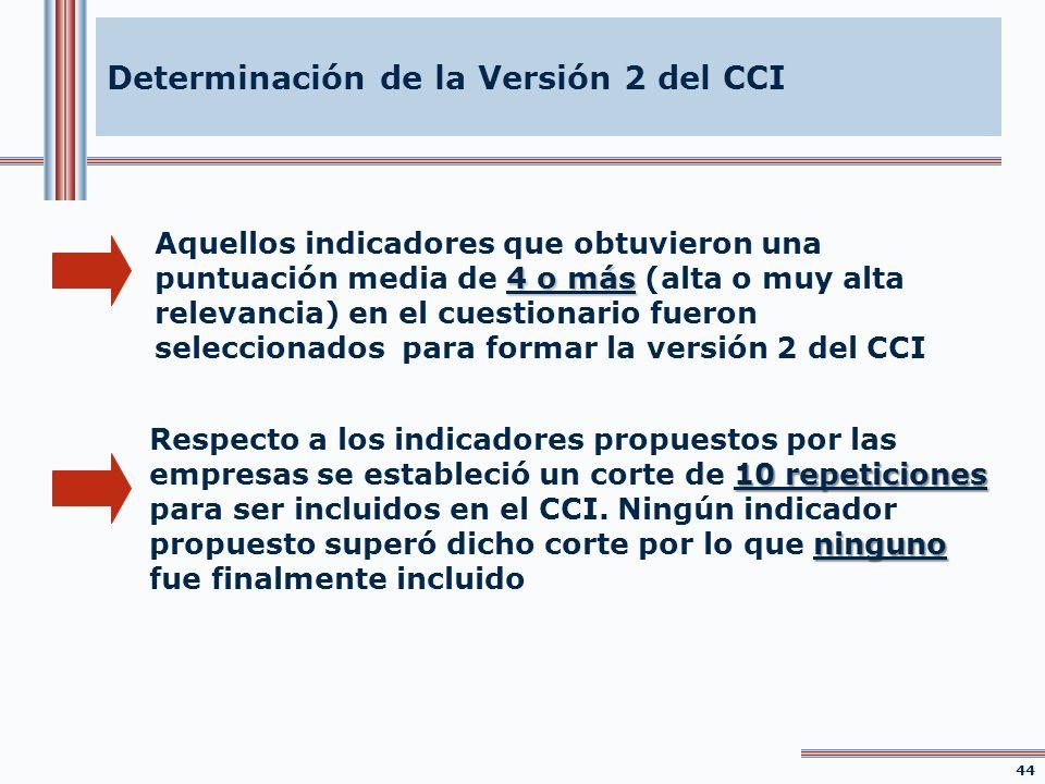Determinación de la Versión 2 del CCI