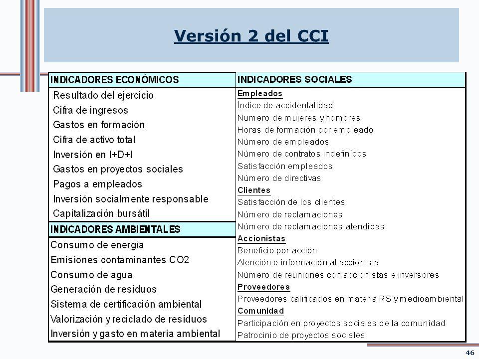 Versión 2 del CCI 46