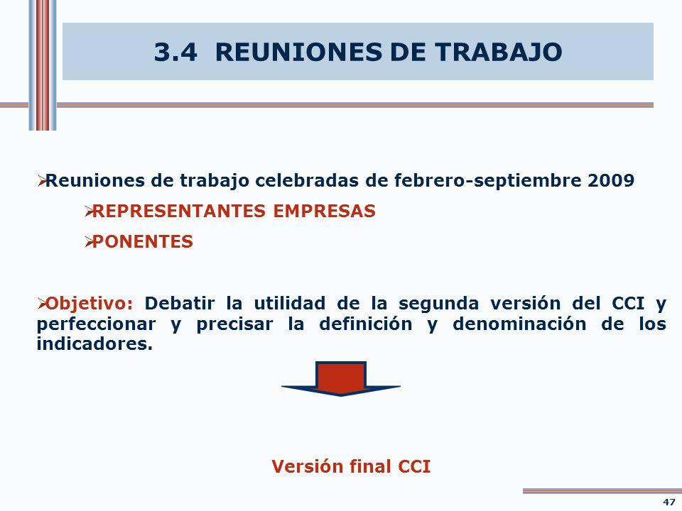 3.4 REUNIONES DE TRABAJO Reuniones de trabajo celebradas de febrero-septiembre 2009. REPRESENTANTES EMPRESAS.