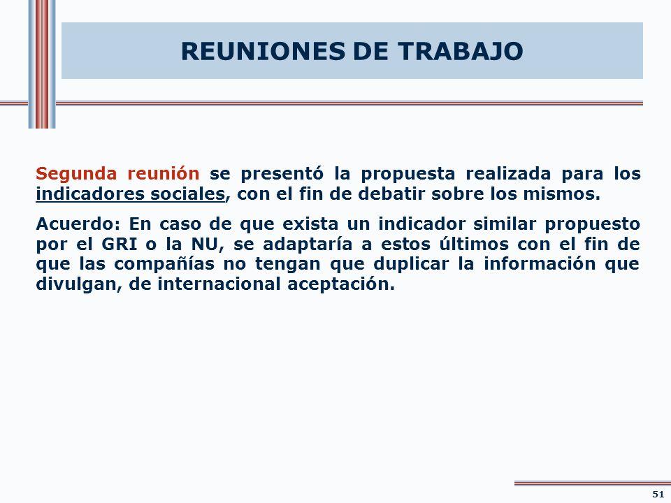 REUNIONES DE TRABAJO Segunda reunión se presentó la propuesta realizada para los indicadores sociales, con el fin de debatir sobre los mismos.