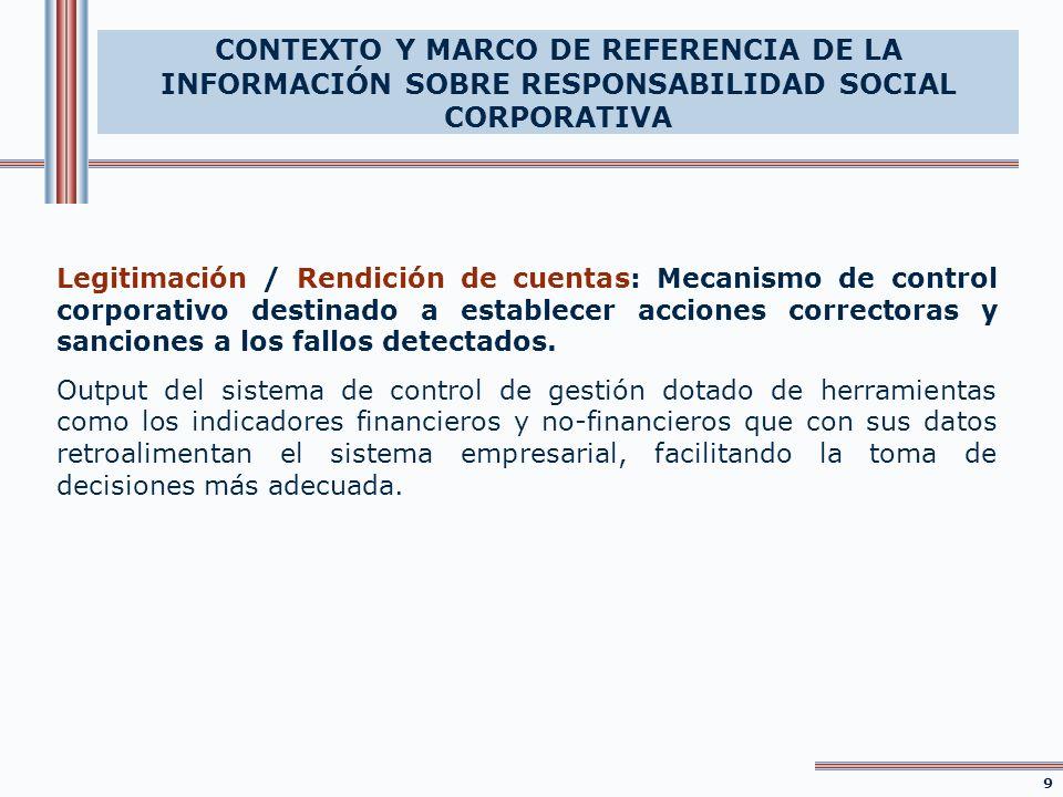 CONTEXTO Y MARCO DE REFERENCIA DE LA INFORMACIÓN SOBRE RESPONSABILIDAD SOCIAL CORPORATIVA