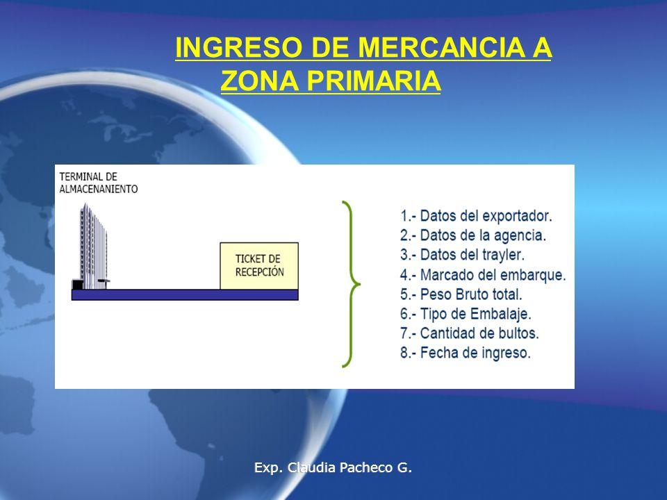 INGRESO DE MERCANCIA A ZONA PRIMARIA