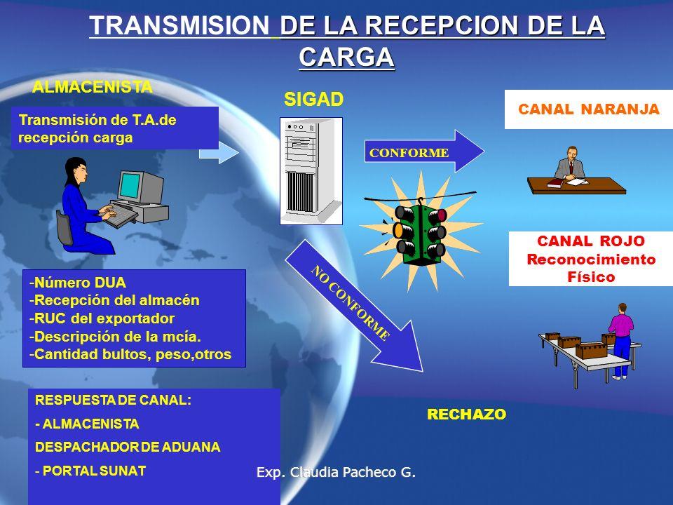 TRANSMISION DE LA RECEPCION DE LA CARGA