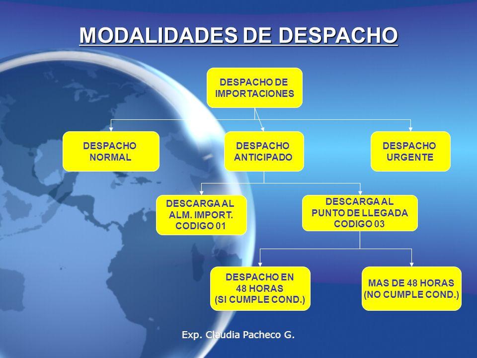MODALIDADES DE DESPACHO