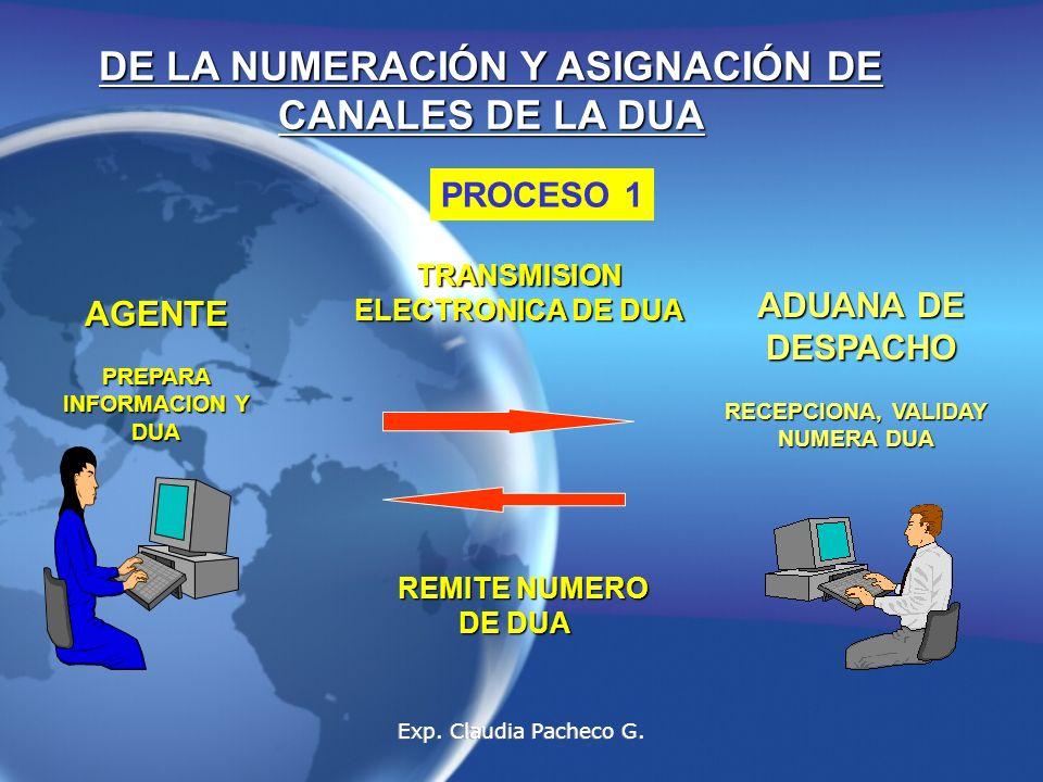 DE LA NUMERACIÓN Y ASIGNACIÓN DE TRANSMISION ELECTRONICA DE DUA