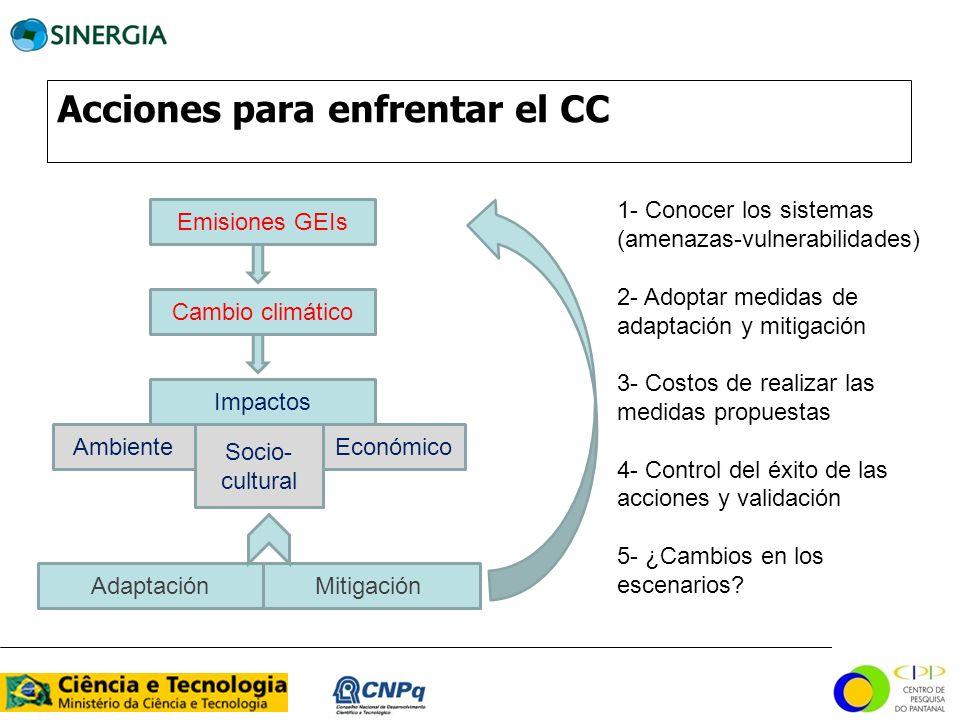Acciones para enfrentar el CC