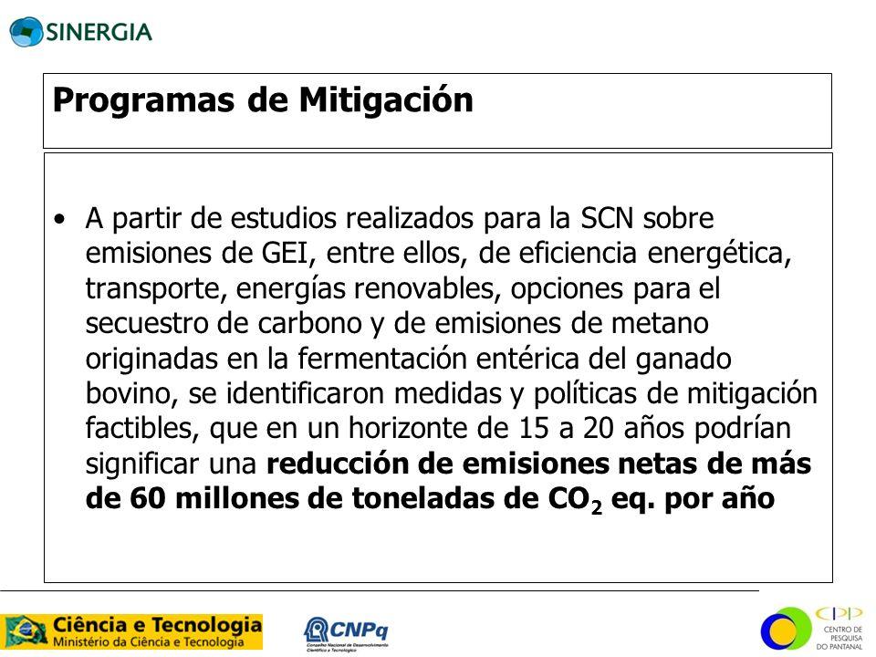 Programas de Mitigación