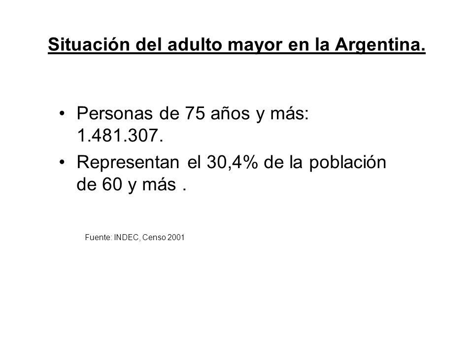 Situación del adulto mayor en la Argentina.