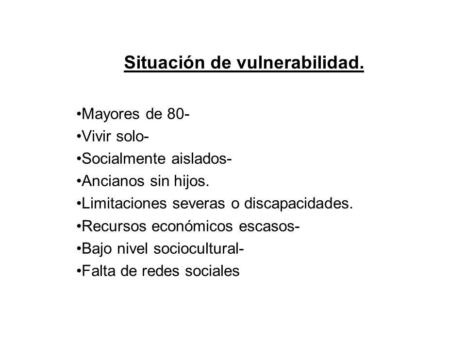Situación de vulnerabilidad.