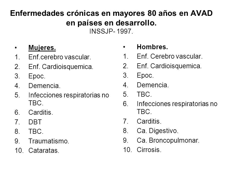 Enfermedades crónicas en mayores 80 años en AVAD en países en desarrollo. INSSJP- 1997.