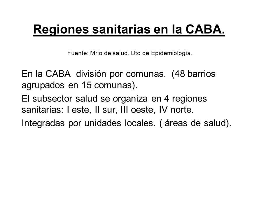 Regiones sanitarias en la CABA.