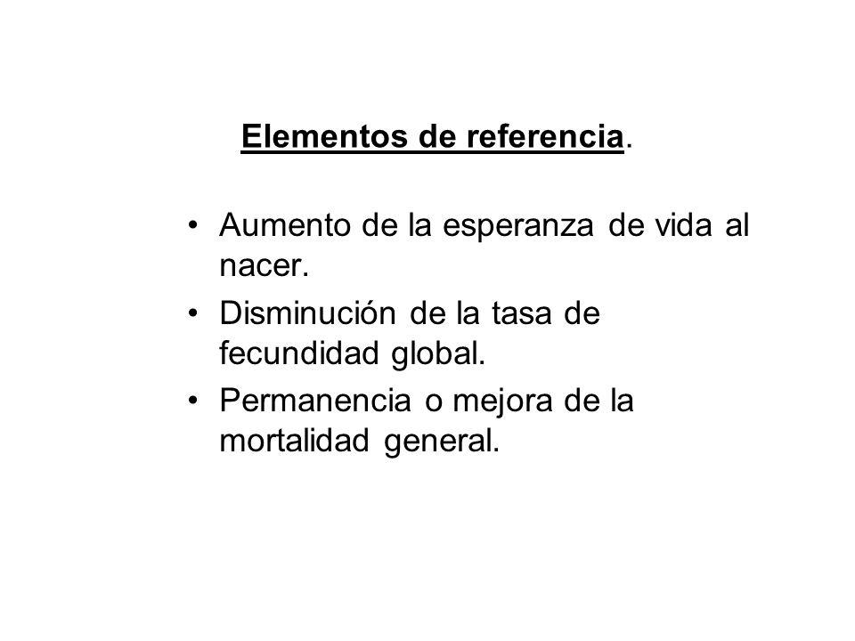 Elementos de referencia.