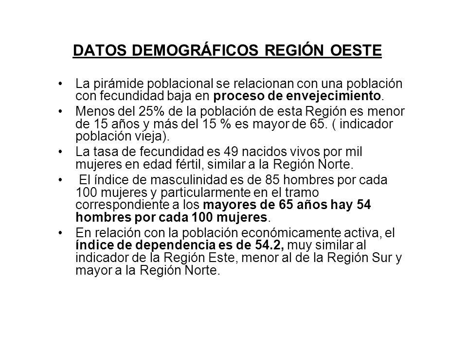 DATOS DEMOGRÁFICOS REGIÓN OESTE