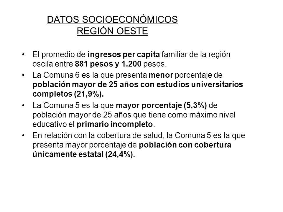 DATOS SOCIOECONÓMICOS REGIÓN OESTE