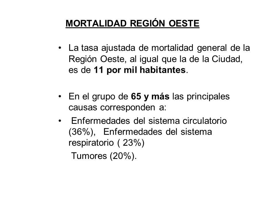 MORTALIDAD REGIÓN OESTE